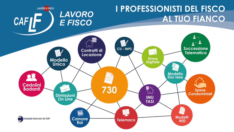 Home   Caf   Lavoro E Fisco News